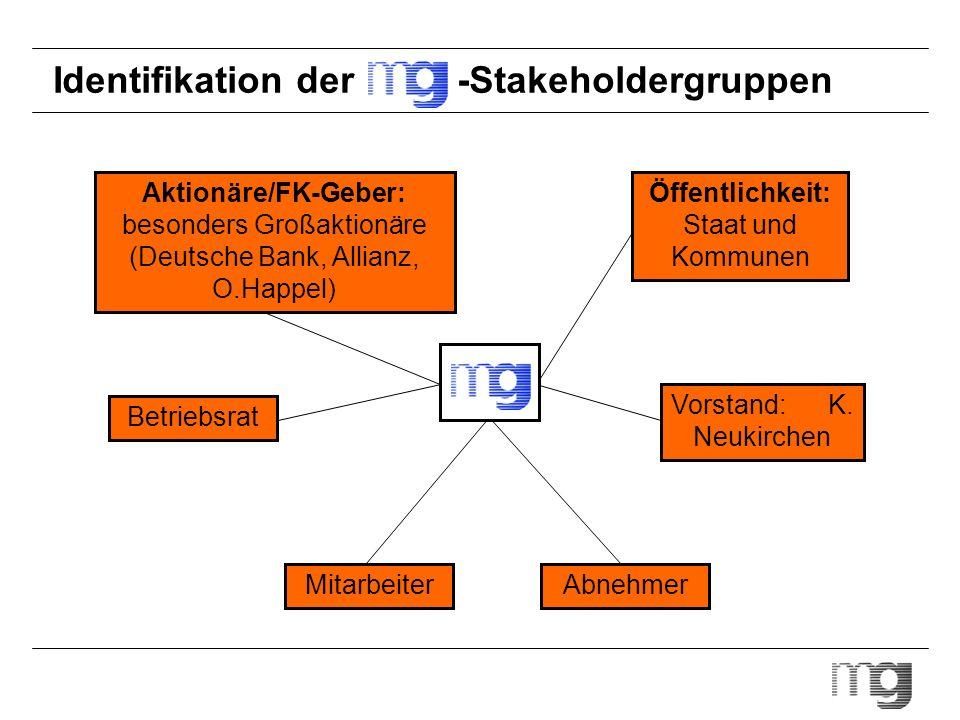 Identifikation der -Stakeholdergruppen Abnehmer Öffentlichkeit: Staat und Kommunen Betriebsrat Vorstand: K. Neukirchen Mitarbeiter Aktionäre/FK-Geber: