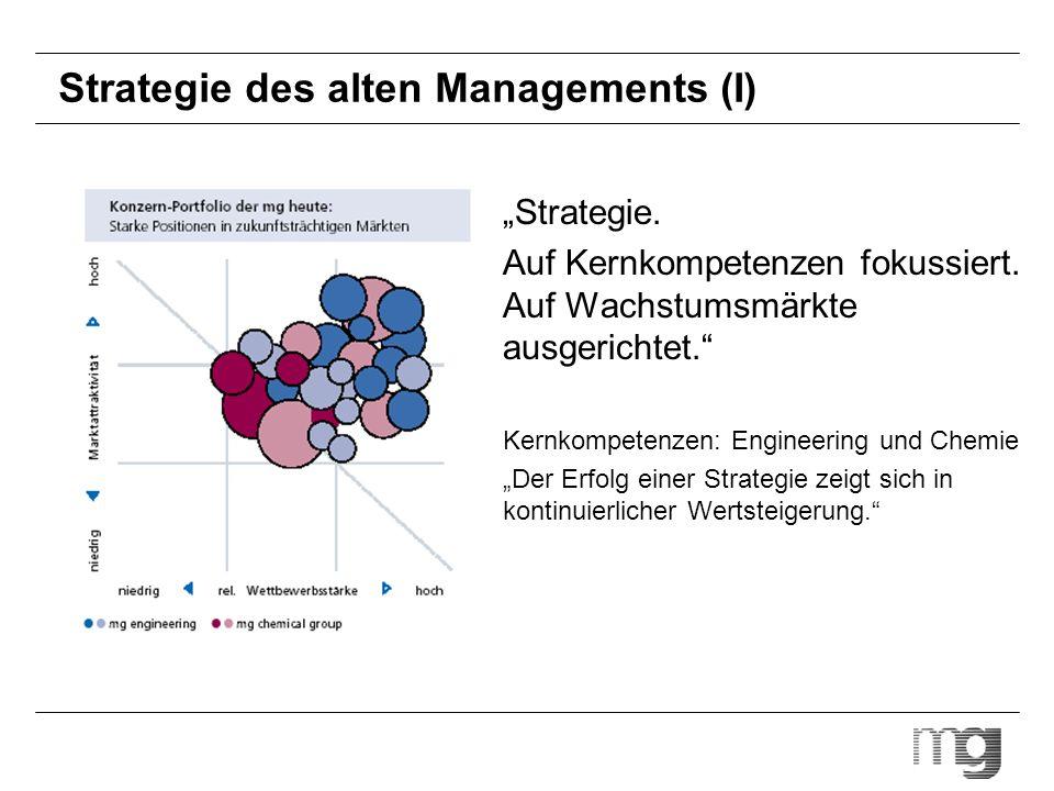 Strategie des alten Managements (I) Strategie. Auf Kernkompetenzen fokussiert. Auf Wachstumsmärkte ausgerichtet. Kernkompetenzen: Engineering und Chem