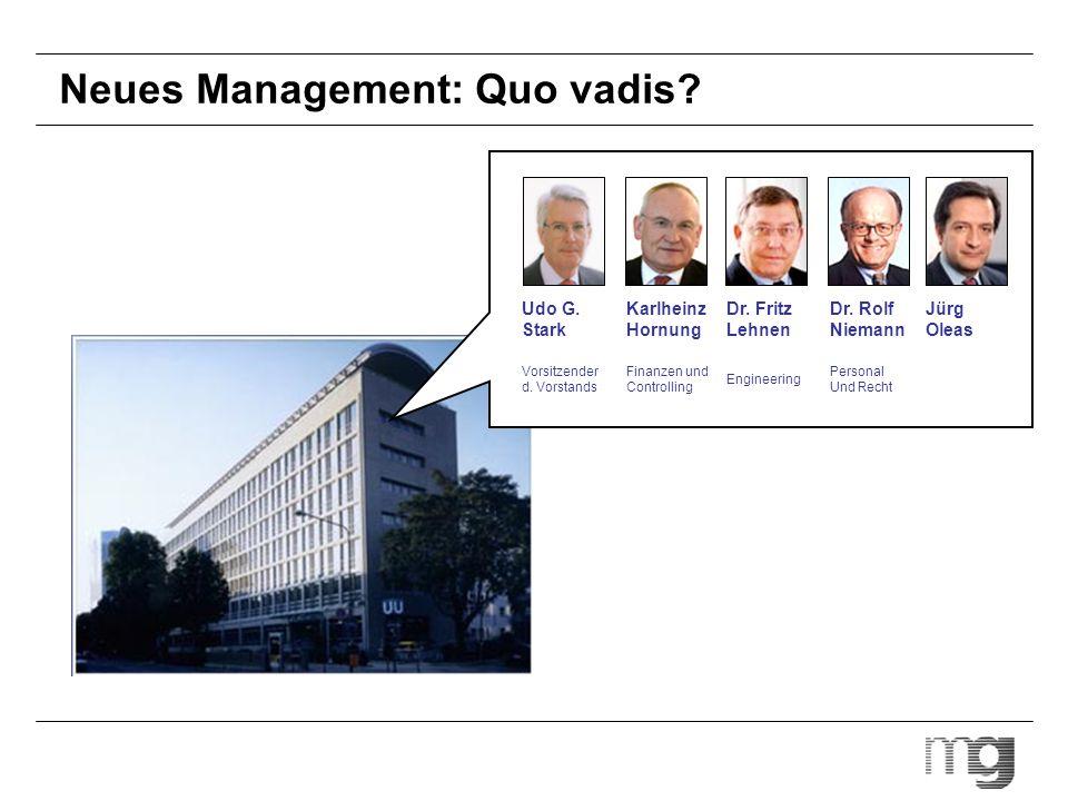 Neues Management: Quo vadis? Udo G. Stark Karlheinz Hornung Dr. Fritz Lehnen Dr. Rolf Niemann Jürg Oleas Vorsitzender d. Vorstands Finanzen und Contro