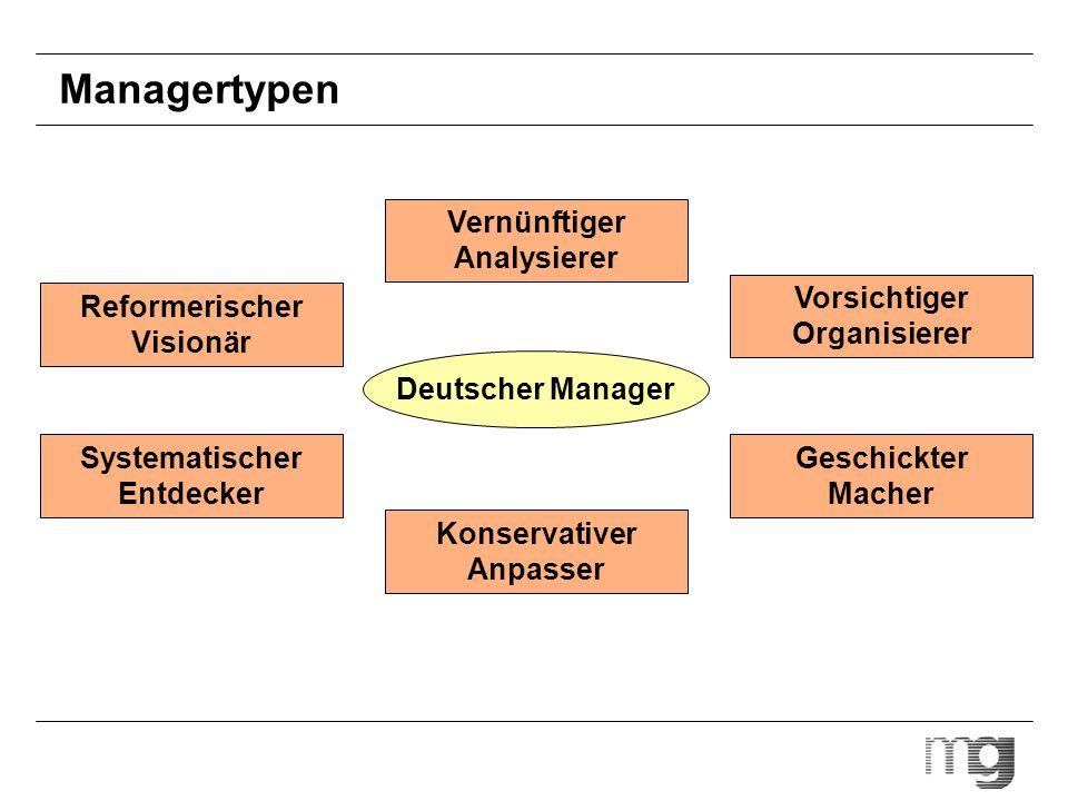 Kajo Neukirchen,Rambo,Härtester Manager Deutschlands Sachlich, eitel, arrogant, überheblich Er ist: Analytischer Macher Jedoch: keine Sozialkompetenz.