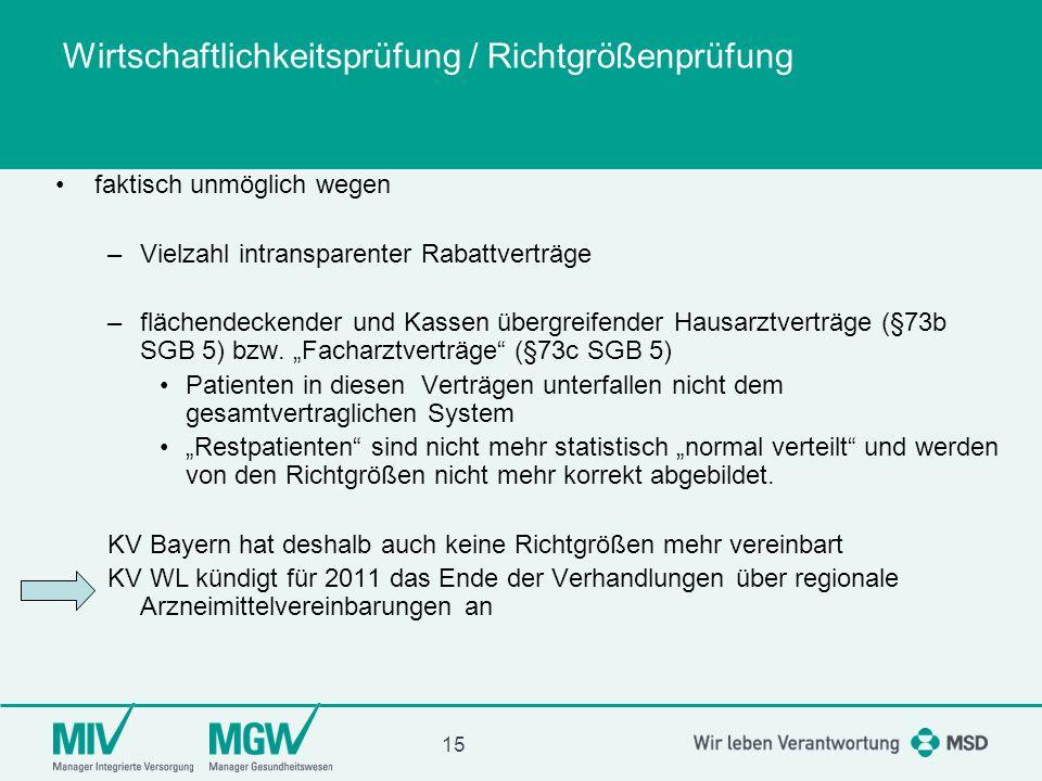 16 Ansprechpartner für: Fragen zum Thema Integrierte Versorgung Fragen Arzneimittelrichtlinie Fragen zum Thema Arzneimittelvereinbarung WL Fragen zur Wirtschaftlichkeitsprüfung
