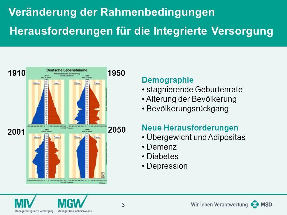 4 Veränderung der Rahmenbedingungen Mögliche Prognose zur künftigen Versorgung