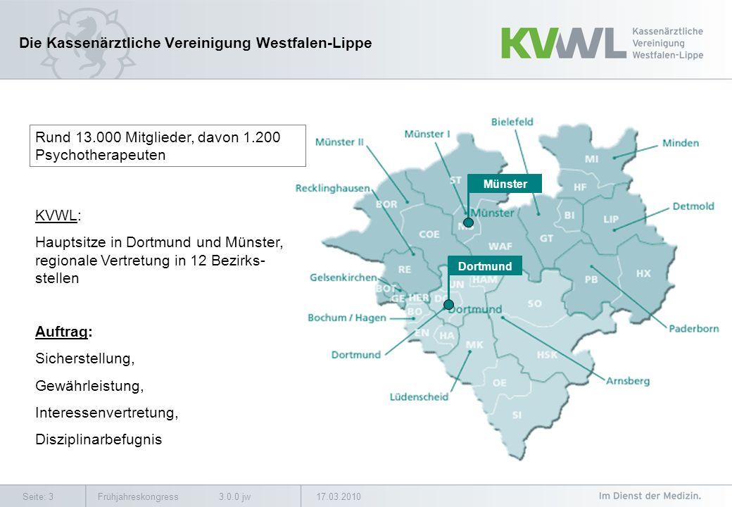 17.03.2010Frühjahreskongress 3.0.0 jwSeite: 4 Situation der Hausärzte in Westfalen-Lippe