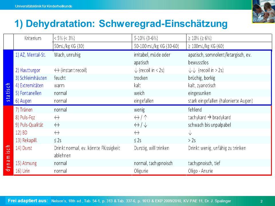 Text2 Universitätsklinik für Kinderheilkunde 1) Dehydratation: Schweregrad-Einschätzung Nelsons, 18th ed., Tab. 54-1, p. 313 & Tab. 337-6, p. 1613 & E