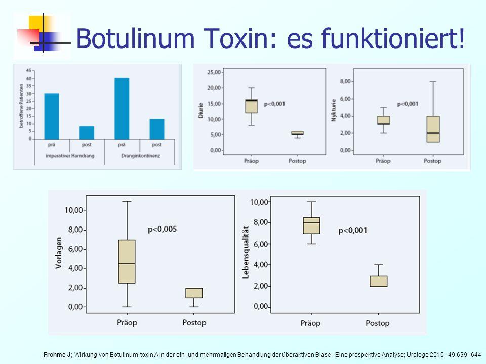 Botulinum Toxin: es funktioniert! Frohme J; Wirkung von Botulinum-toxin A in der ein- und mehrmaligen Behandlung der überaktiven Blase - Eine prospekt