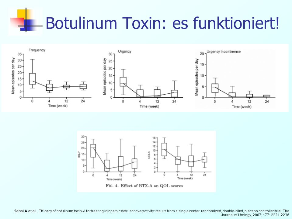Botulinum Toxin: es funktioniert! Sahai A et al., Efficacy of botulinum toxin-A for treating idiopathic detrusor overactivity: results from a single c