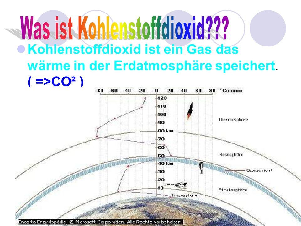 Kohlenstoffdioxid ist ein Gas in der Erdatmosphäre das beim verbrennen und verbrauchen von hauptsächlich organismischen und fossilen Brennstoffen freigesetzt wird.