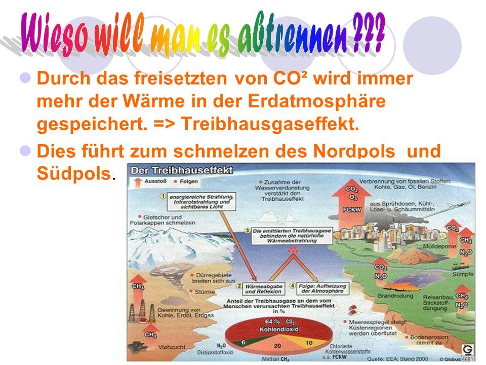 Erdatmosphäre = Luft, Druck, Dampf Sie wird aus vielen Gasen zusammengesetzt, hauptsächlich: Stickstoff 78%, Sauerstoff 20% Argon 0,9%, gerade mal CO² 0,04% Sie besteht aus 5 Schichten Sie hält die Erdtemperatur konstant