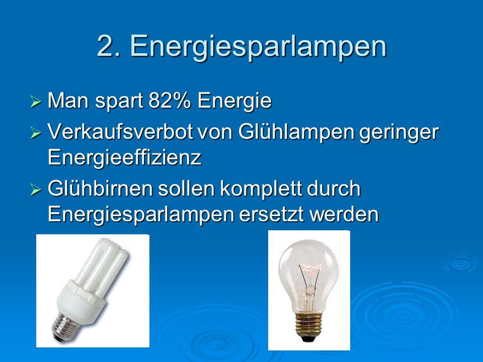 2. Energiesparlampen Man spart 82% Energie Man spart 82% Energie Verkaufsverbot von Glühlampen geringer Energieeffizienz Verkaufsverbot von Glühlampen
