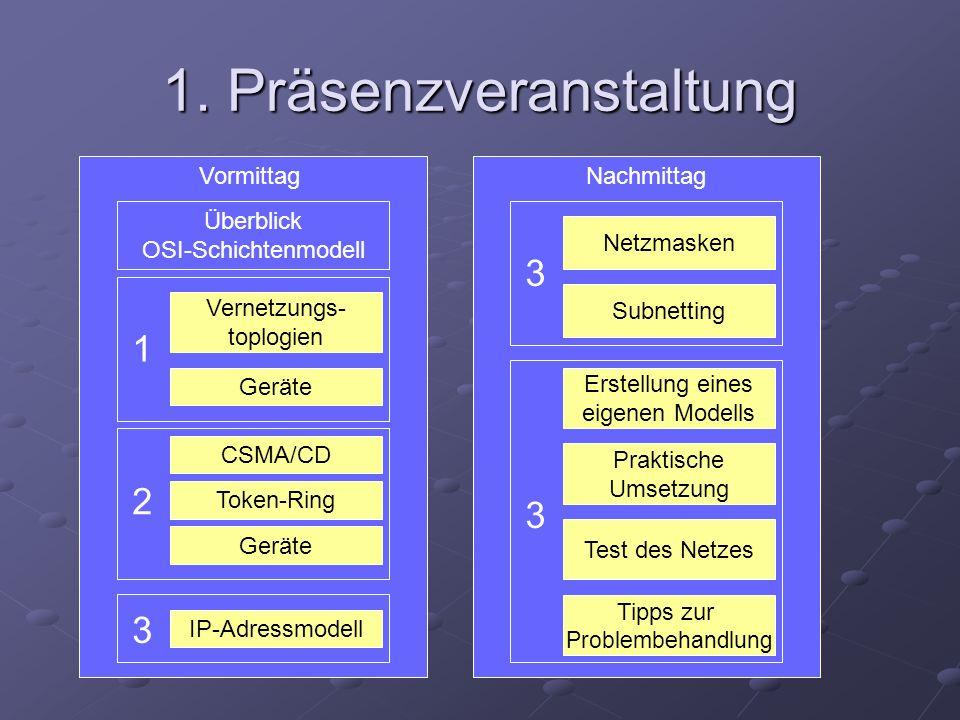 1. Präsenzveranstaltung Vormittag Überblick OSI-Schichtenmodell 1 Vernetzungs- toplogien Geräte 2 CSMA/CD Token-Ring Geräte 3 IP-Adressmodell Nachmitt