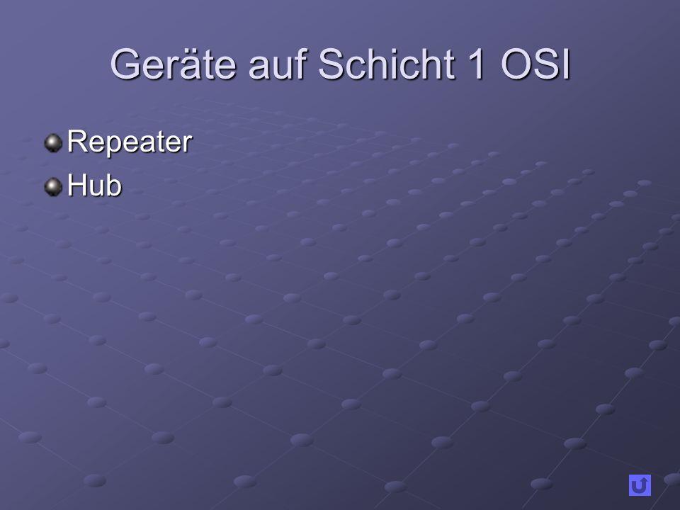 Geräte auf Schicht 1 OSI RepeaterHub