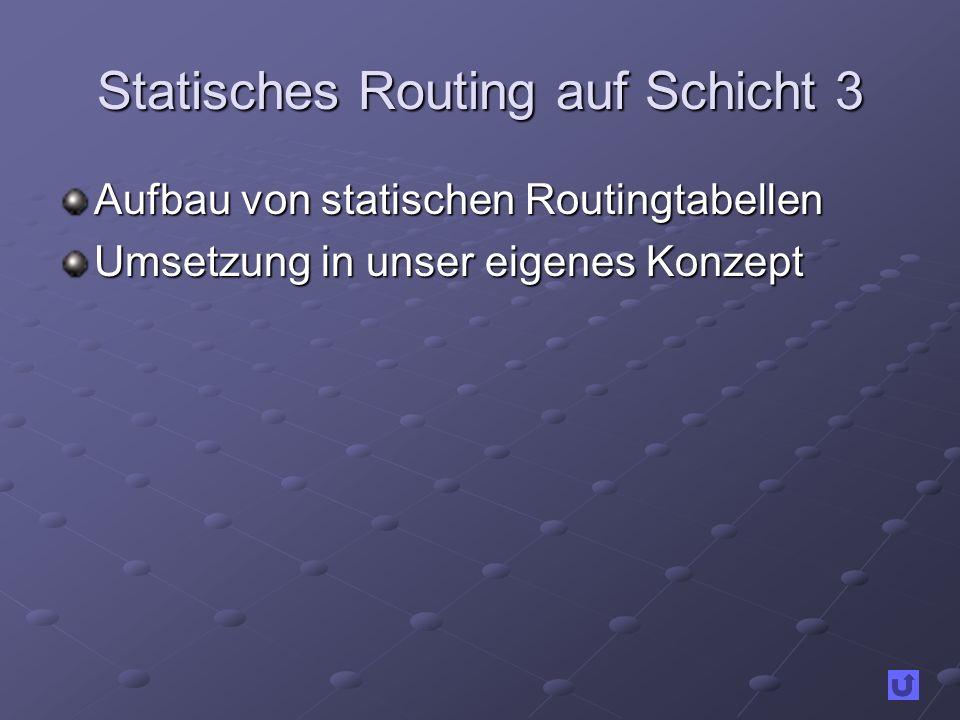 Statisches Routing auf Schicht 3 Aufbau von statischen Routingtabellen Umsetzung in unser eigenes Konzept