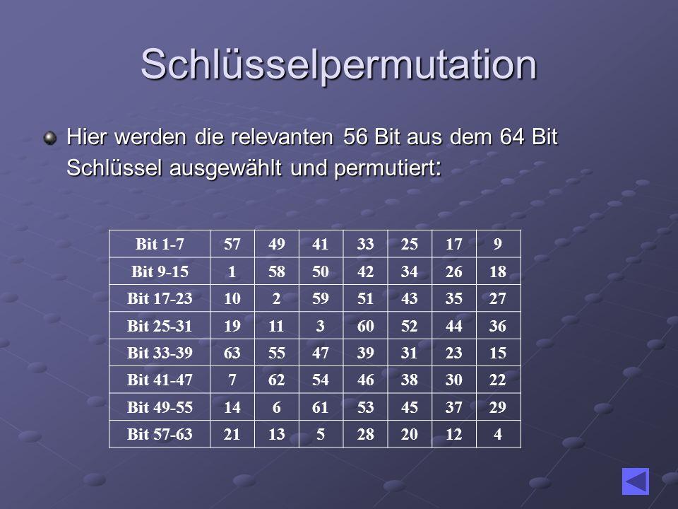 Schlüsselpermutation Hier werden die relevanten 56 Bit aus dem 64 Bit Schlüssel ausgewählt und permutiert : Bit 1-75749413325179 Bit 9-151585042342618