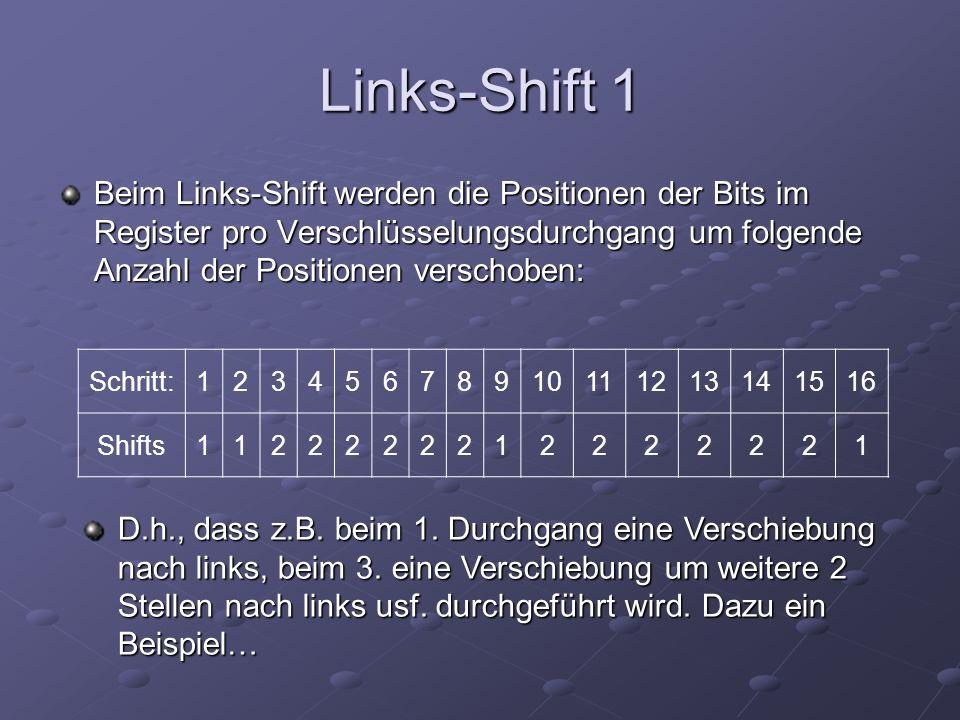Links-Shift 1 Beim Links-Shift werden die Positionen der Bits im Register pro Verschlüsselungsdurchgang um folgende Anzahl der Positionen verschoben: