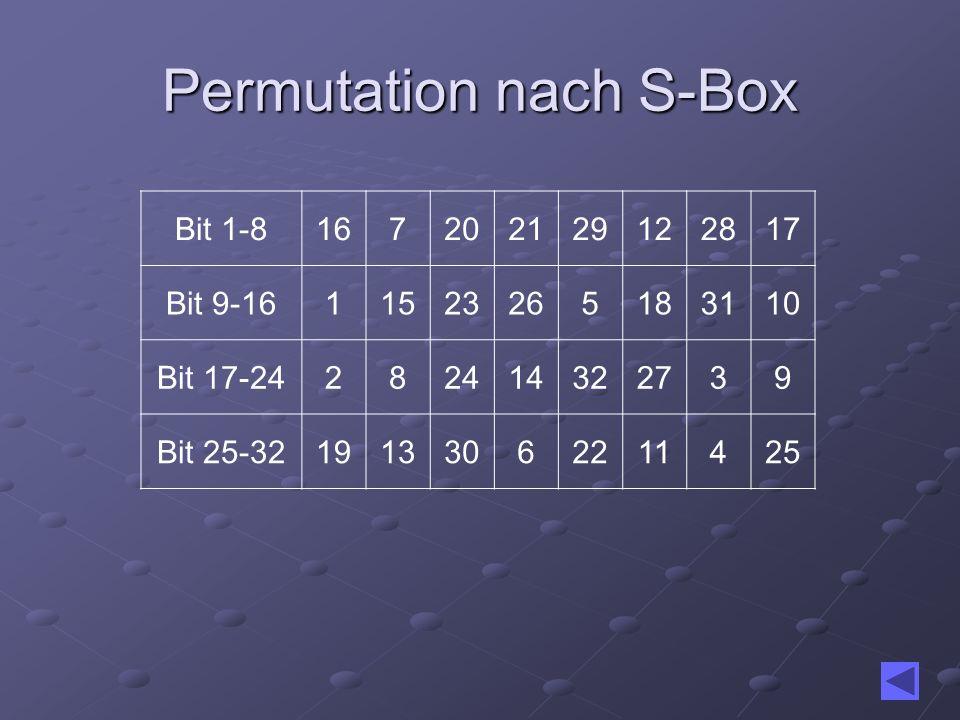 Permutation nach S-Box Bit 1-8167202129122817 Bit 9-1611523265183110 Bit 17-24282414322739 Bit 25-3219133062211425