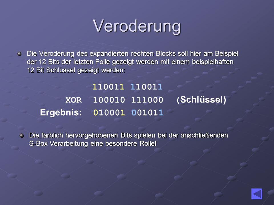 Weitere Infos: Ausgangspunkt zu dieser Präsentation war: www.ra.informatik.uni-stuttgart.de/~gundolf/kryptochip/Buch/Buch_des.2.html www.ra.informatik.uni-stuttgart.de/~gundolf/kryptochip/Buch/Buch_des.2.html Mein besonderer Dank Herrn Dr.