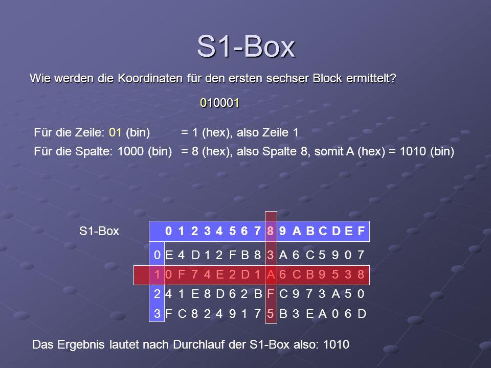 S2-Box 001011 Für die Zeile: 01 (bin)= 1 (hex), also Zeile 1 Für die Spalte: 0101 (bin) = 5 (hex), also Spalte 5, somit F (hex) = 1111 (bin) Das Ergebnis lautet nach Durchlauf der S1 und S2-Box also: 1010 1111.