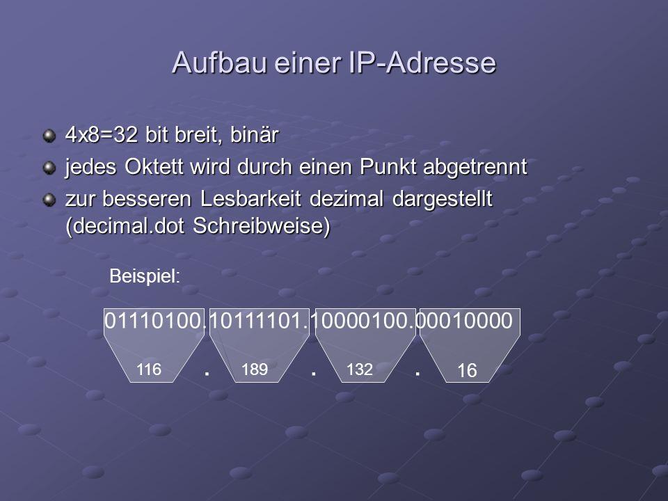 Aufbau einer IP-Adresse 4x8=32 bit breit, binär jedes Oktett wird durch einen Punkt abgetrennt zur besseren Lesbarkeit dezimal dargestellt (decimal.do