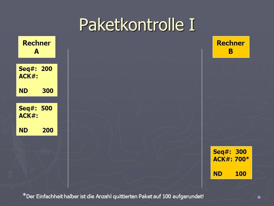 Paketkontrolle I Rechner A Rechner B Seq#: 200 ACK#: ND 300 Seq#: 500 ACK#: ND 200 Seq#: 300 ACK#: 700* ND 100 * Der Einfachheit halber ist die Anzahl