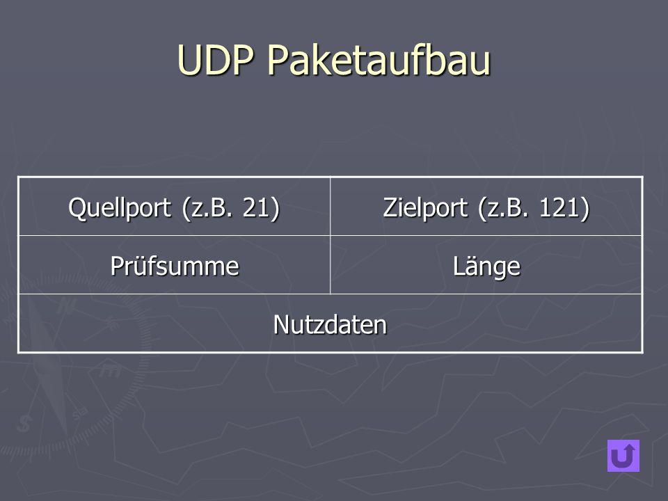 TCP (Transmission Control Protocol) Punkt-zu-Punkt Verbindungsauf- und abbau (three-way-handshake) Punkt-zu-Punkt Verbindungsauf- und abbau (three-way-handshake) Paketverfolgung (verlorene Pakete, Paketreihenfolge) Paketverfolgung (verlorene Pakete, Paketreihenfolge) Flusskontrolle, Datenpufferung Flusskontrolle, Datenpufferung Überlasterkennung Überlasterkennung Multiplexing Multiplexing
