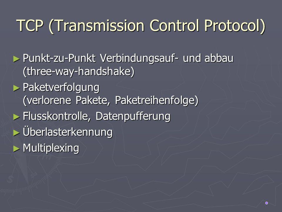 TCP-Paketaufbau SourceportDestinationport Sequence Number Acknowledgement Number Hdrlen0 URGURG ACKACK PSHPSH SYNSYN FINFIN Window Checksumme Optionen Nutzdaten