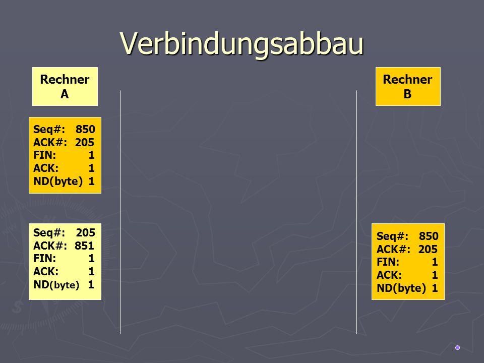 Verbindungsabbau Rechner A Rechner B Seq#: 203 ACK#: FIN: 1 ACK: 0 ND (byte) 1 Seq#: 850 ACK#: 205 FIN: 1 ACK: 1 ND(byte) 1 Seq#: 205 ACK#: 851 FIN: 1