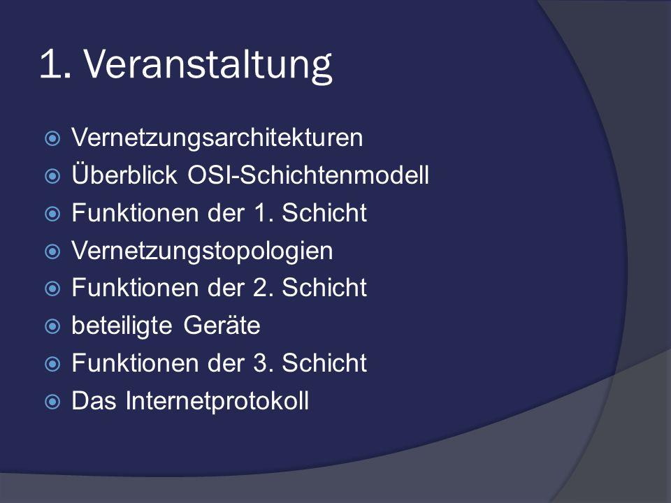 1. Veranstaltung Vernetzungsarchitekturen Überblick OSI-Schichtenmodell Funktionen der 1. Schicht Vernetzungstopologien Funktionen der 2. Schicht bete