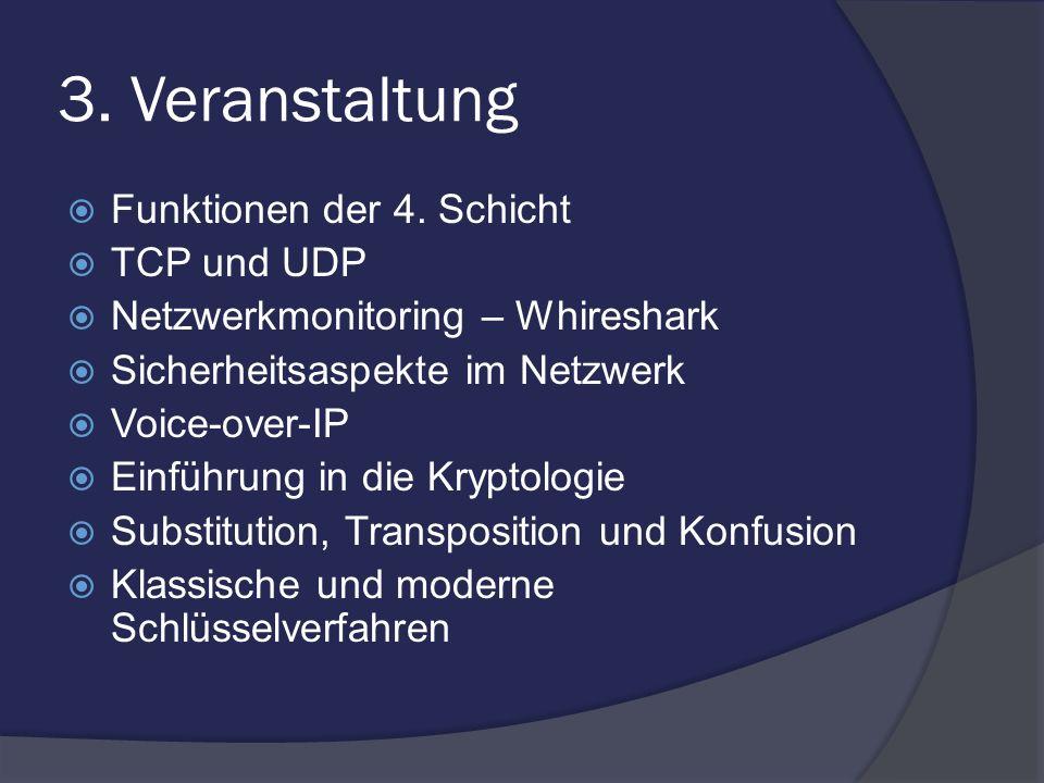 3. Veranstaltung Funktionen der 4. Schicht TCP und UDP Netzwerkmonitoring – Whireshark Sicherheitsaspekte im Netzwerk Voice-over-IP Einführung in die