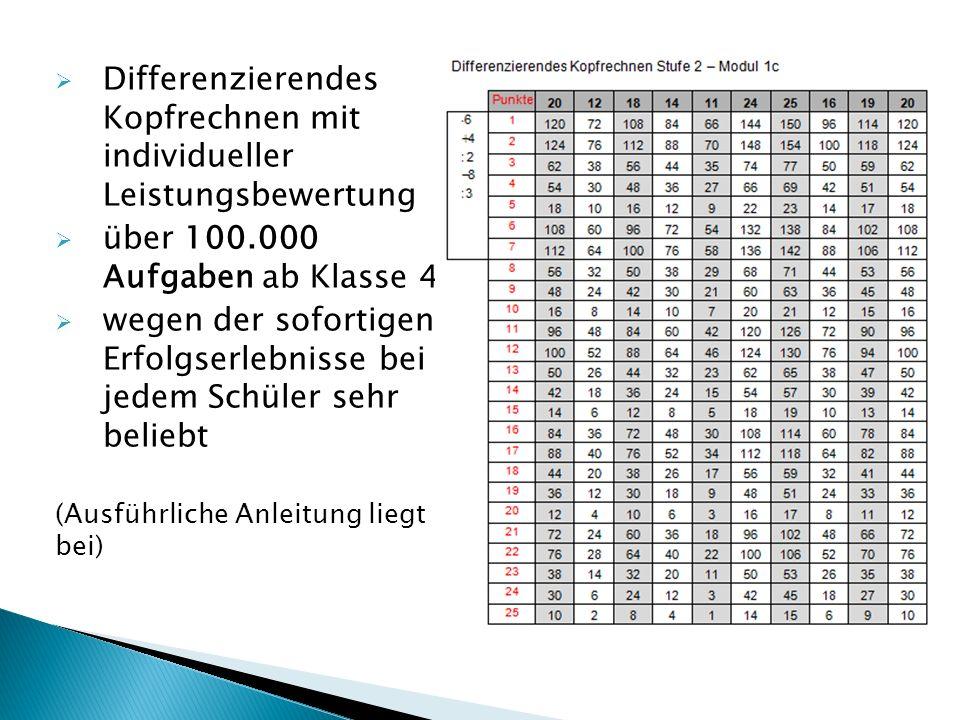 Differenzierendes Kopfrechnen mit individueller Leistungsbewertung über 100.000 Aufgaben ab Klasse 4 wegen der sofortigen Erfolgserlebnisse bei jedem