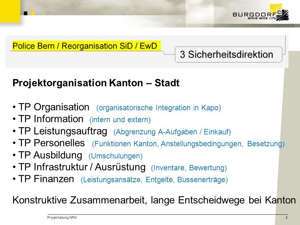 Projektleitung NPM8 Projektorganisation Kanton – Stadt TP Organisation (organisatorische Integration in Kapo) TP Information (intern und extern) TP Le