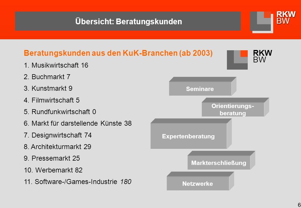 RKWBW 6 Übersicht: Beratungskunden Beratungskunden aus den KuK-Branchen (ab 2003) 1.