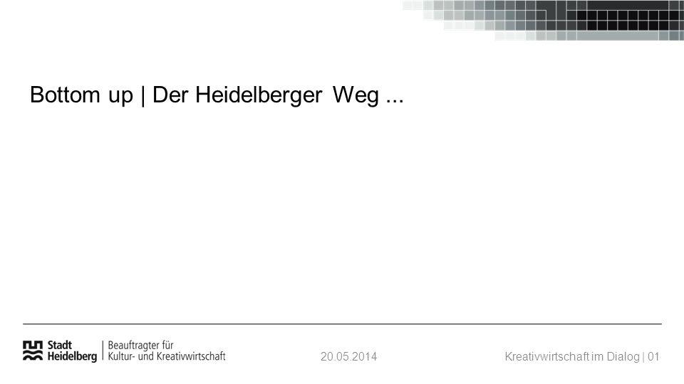 20.05.2014Kreativwirtschaft im Dialog | 01 Bottom up | Der Heidelberger Weg...