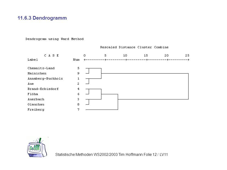 Statistische Methoden WS2002/2003 Tim Hoffmann Folie 12 / LV11 11.6.3 Dendrogramm