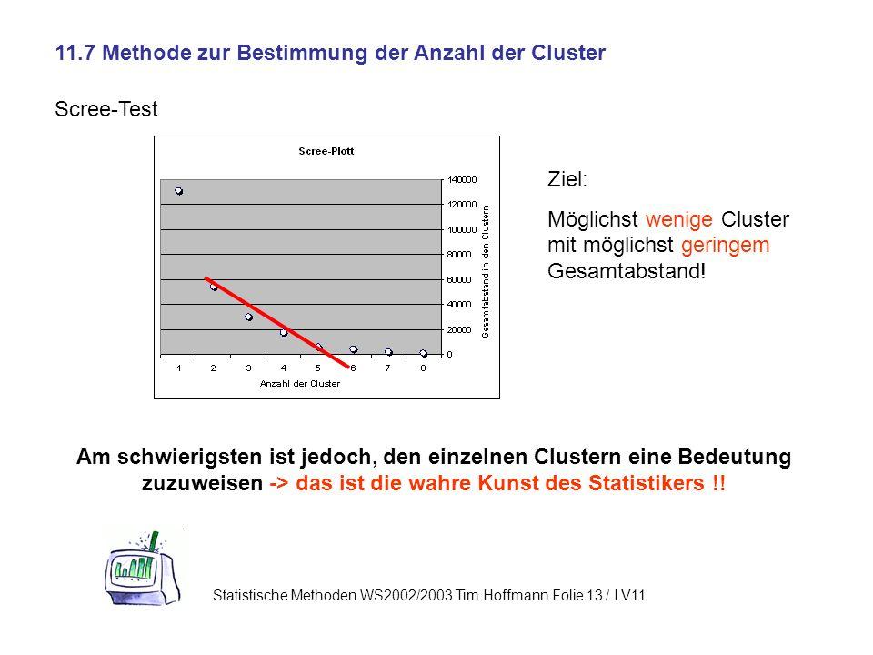 Scree-Test Statistische Methoden WS2002/2003 Tim Hoffmann Folie 13 / LV11 Am schwierigsten ist jedoch, den einzelnen Clustern eine Bedeutung zuzuweisen -> das ist die wahre Kunst des Statistikers !.