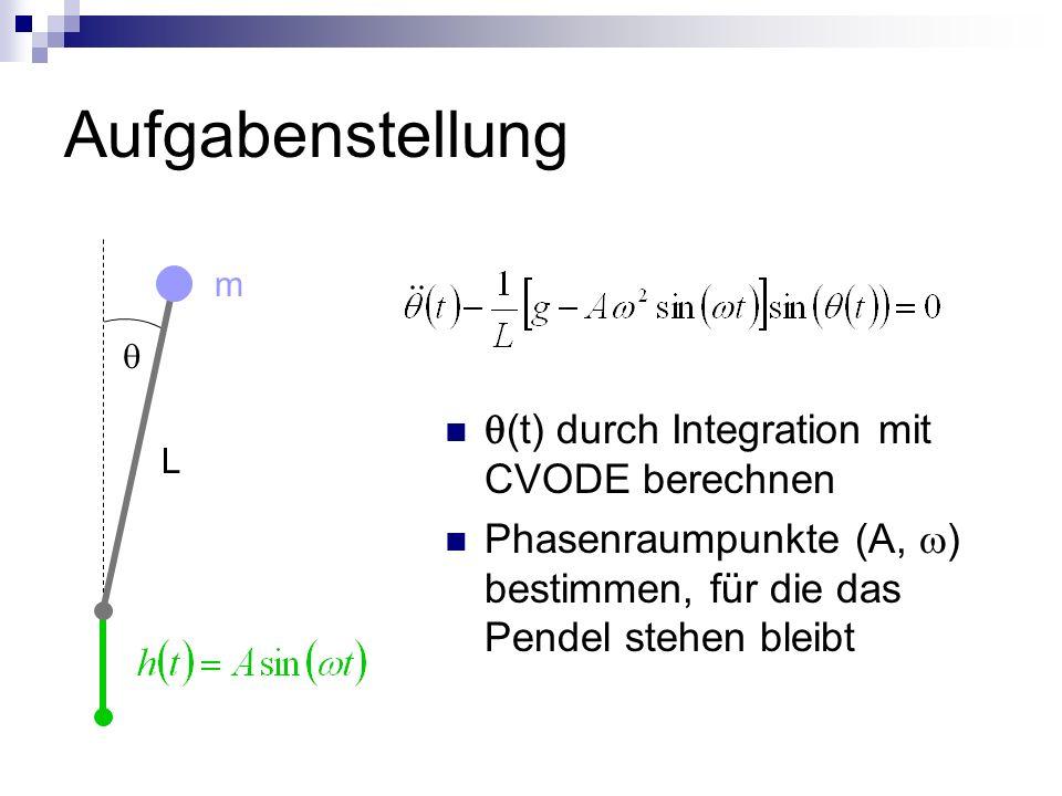 Aufgabenstellung (t) durch Integration mit CVODE berechnen Phasenraumpunkte (A, ) bestimmen, für die das Pendel stehen bleibt m L