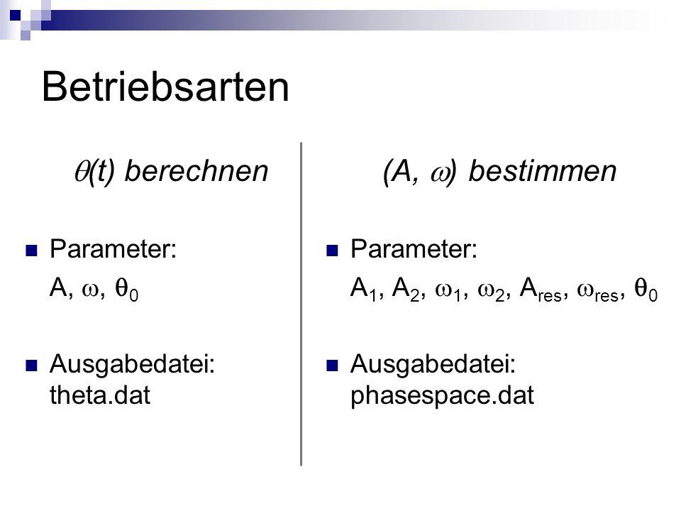 Betriebsarten (A, ) bestimmen Parameter: A 1, A 2, 1, 2, A res, res, 0 Ausgabedatei: phasespace.dat (t) berechnen Parameter: A,, 0 Ausgabedatei: theta.dat