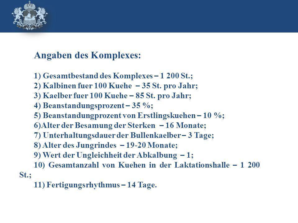 Angaben des Komplexes: 1) Gesamtbestand des Komplexes – 1 200 St.; 2) Kalbinen fuer 100 Kuehe – 35 St.