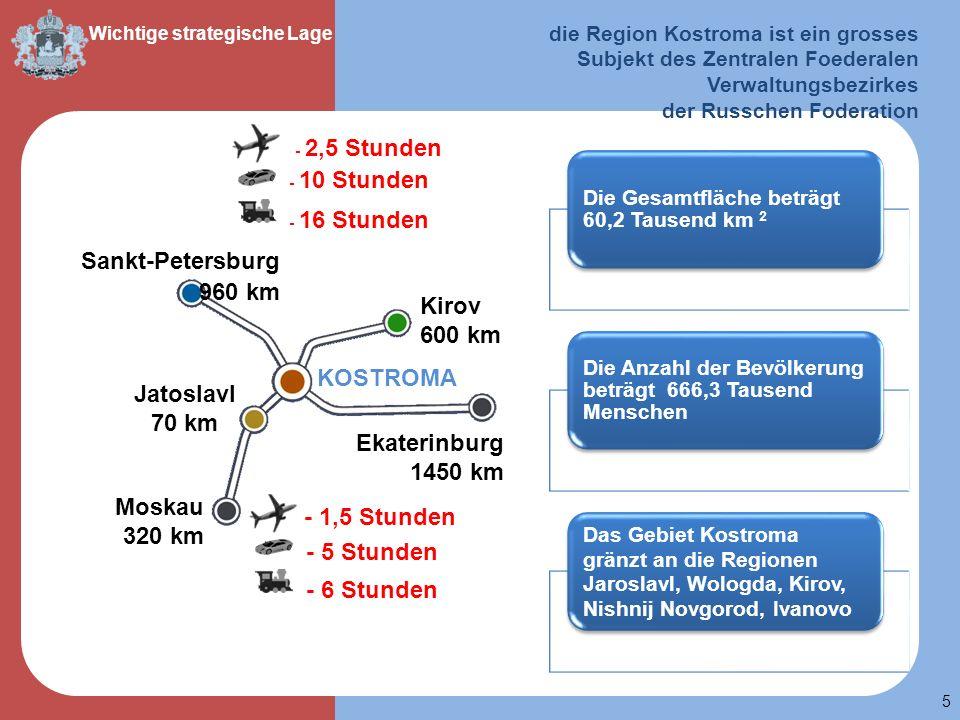 6 Die Region Kostroma ist ein grosses Transitknoten.