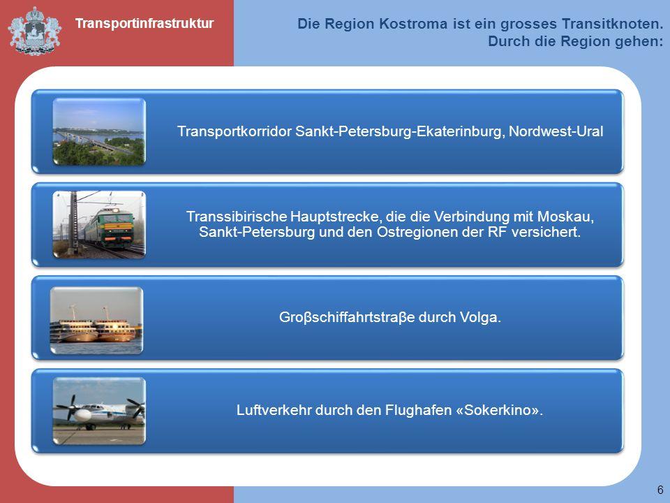 6 Die Region Kostroma ist ein grosses Transitknoten. Durch die Region gehen: Transportinfrastruktur Transportkorridor Sankt-Petersburg-Ekaterinburg, N