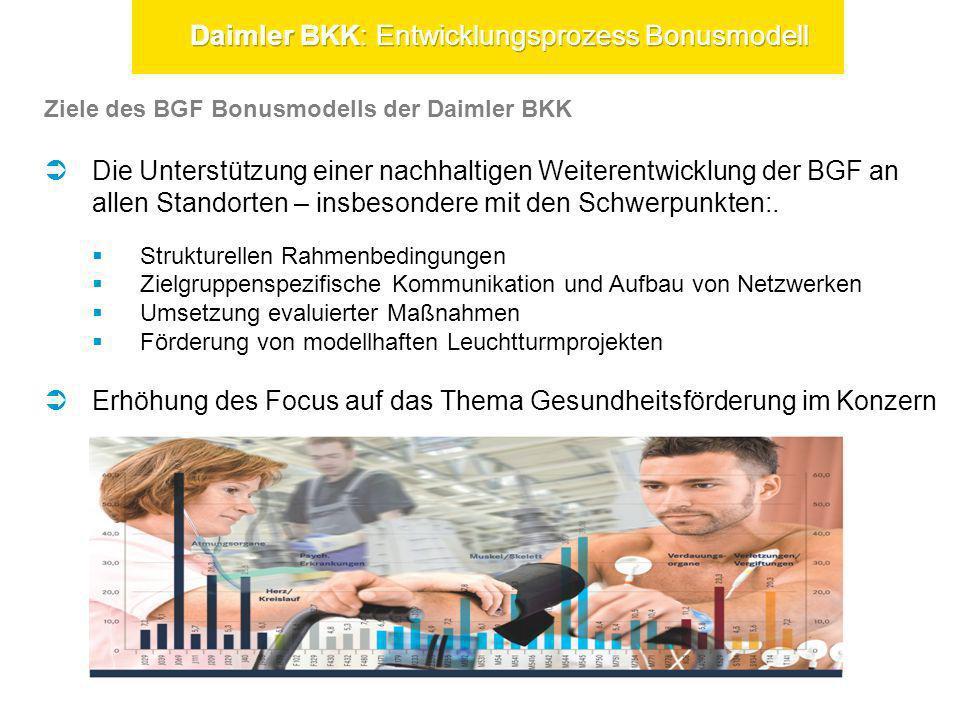 Ziele des BGF Bonusmodells der Daimler BKK Die Unterstützung einer nachhaltigen Weiterentwicklung der BGF an allen Standorten – insbesondere mit den S