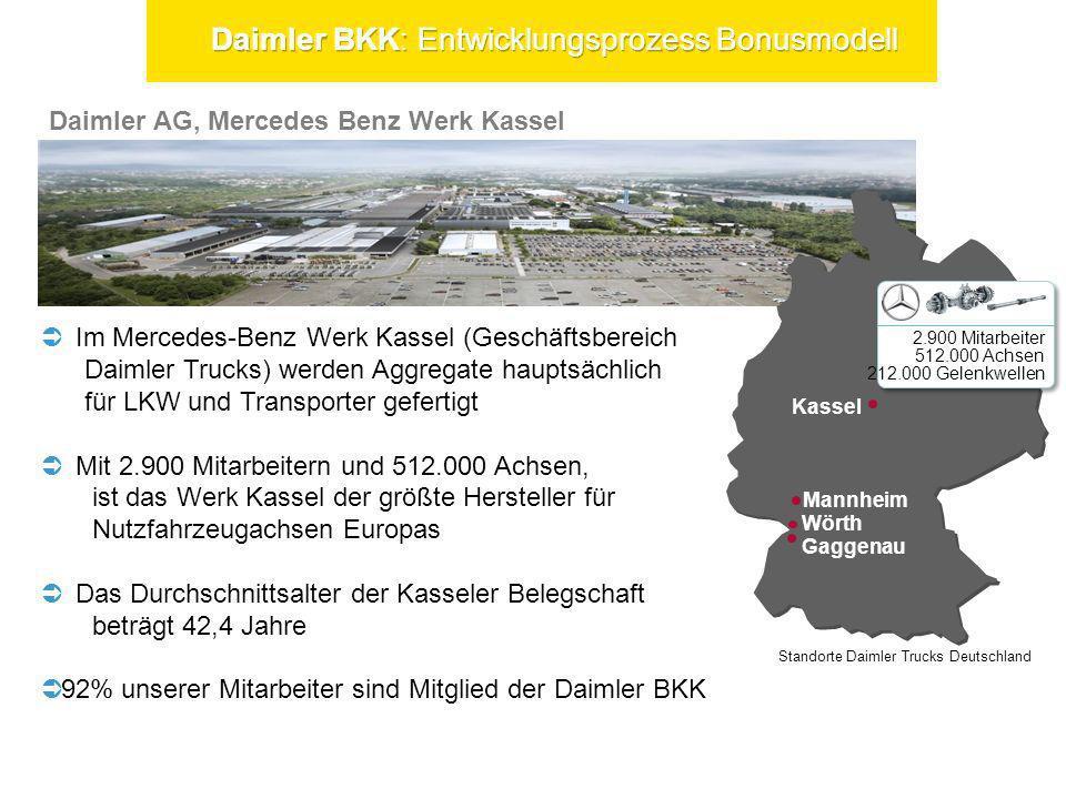 Daimler AG, Mercedes Benz Werk Kassel Im Mercedes-Benz Werk Kassel (Geschäftsbereich Daimler Trucks) werden Aggregate hauptsächlich für LKW und Transp