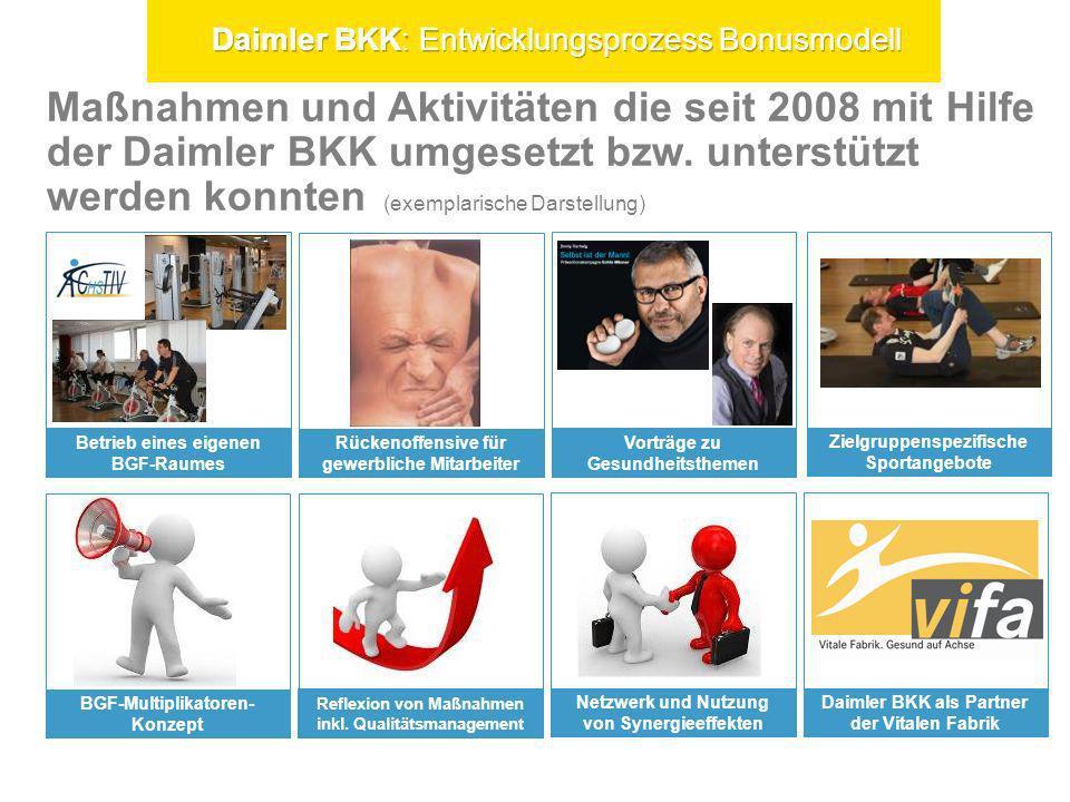 Maßnahmen und Aktivitäten die seit 2008 mit Hilfe der Daimler BKK umgesetzt bzw. unterstützt werden konnten (exemplarische Darstellung) BGF-Multiplika