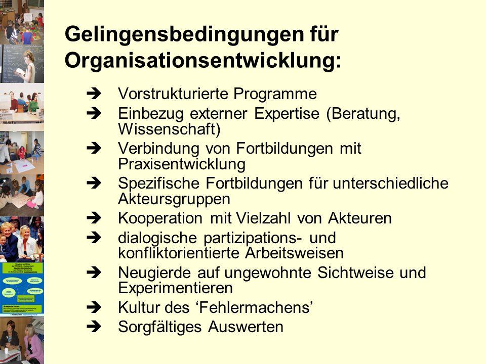 Gelingensbedingungen für Organisationsentwicklung: Vorstrukturierte Programme Einbezug externer Expertise (Beratung, Wissenschaft) Verbindung von Fort