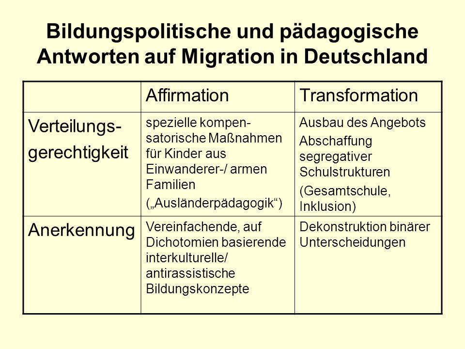 Bildungspolitische und pädagogische Antworten auf Migration in Deutschland AffirmationTransformation Verteilungs- gerechtigkeit spezielle kompen- sato