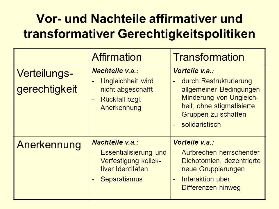 Vor- und Nachteile affirmativer und transformativer Gerechtigkeitspolitiken AffirmationTransformation Verteilungs- gerechtigkeit Nachteile v.a.: -Ungl