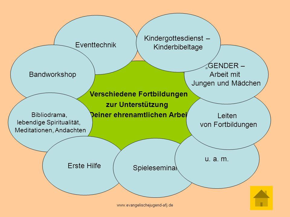 Überblick: Freizeitmitarbeiter/-in JULEICA diverse Fortbildungen www.evangelischejugend-afj.de