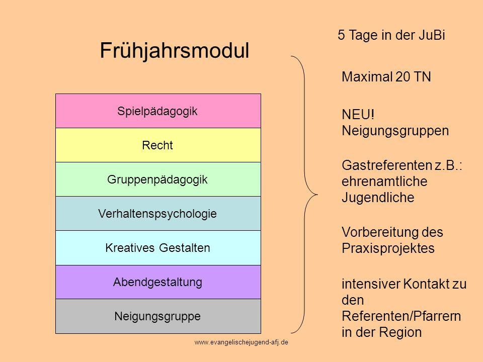 Praxis- Wochen- ende www.evangelischejugend-afj.de umsetzten der theoretischen Kenntnisse in Haddorf Zelt aufbauen einkaufen Essen zubereiten Abendprogramm durchführen Nachtimpulse leiten Ausprobieren – wie auf einer Freizeit!