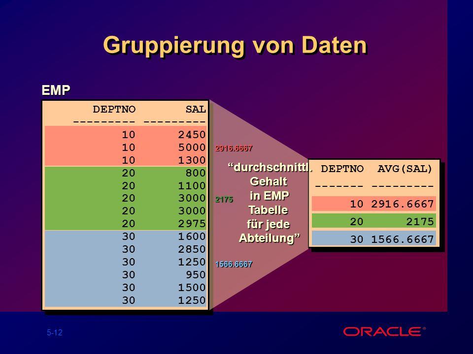 5-12 Gruppierung von Daten EMP durchschnittl.