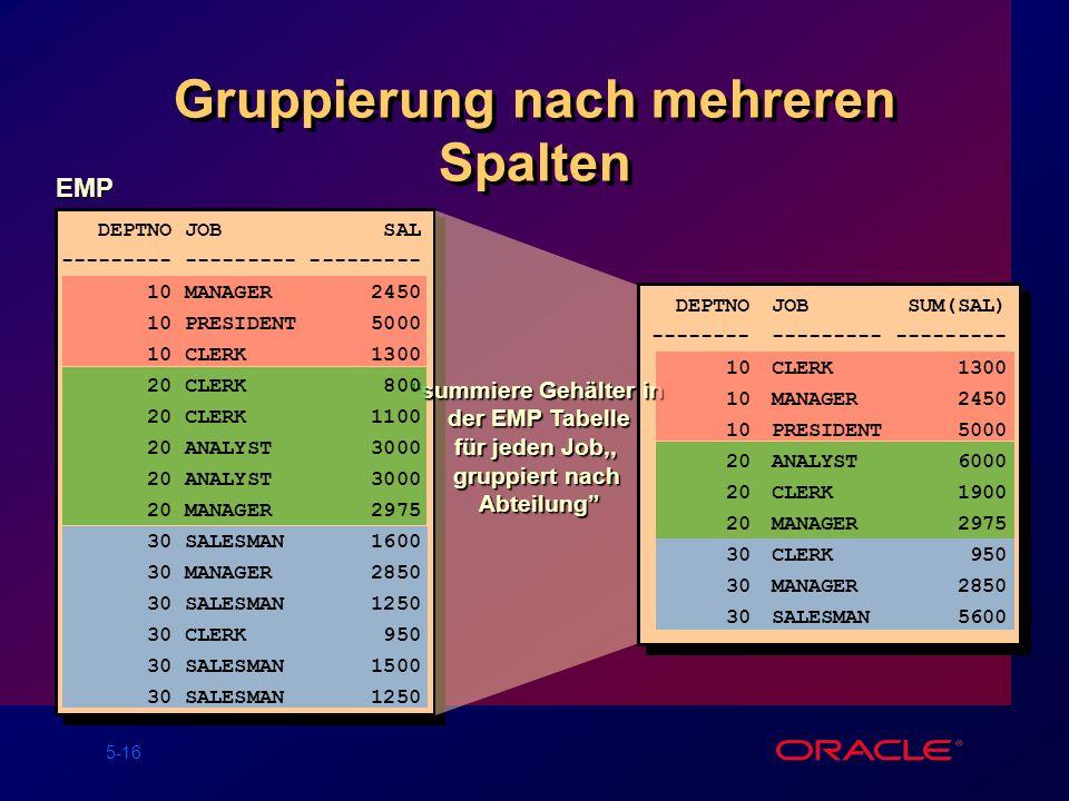5-16 Gruppierung nach mehreren Spalten EMP summiere Gehälter in der EMP Tabelle für jeden Job,, gruppiert nach Abteilung DEPTNO JOB SAL --------- --------- --------- 10 MANAGER 2450 10 PRESIDENT 5000 10 CLERK 1300 20 CLERK 800 20 CLERK 1100 20 ANALYST 3000 20 MANAGER 2975 30 SALESMAN 1600 30 MANAGER 2850 30 SALESMAN 1250 30 CLERK 950 30 SALESMAN 1500 30 SALESMAN 1250 JOB SUM(SAL) --------- CLERK 1300 MANAGER 2450 PRESIDENT 5000 ANALYST 6000 CLERK 1900 MANAGER 2975 CLERK 950 MANAGER 2850 SALESMAN 5600 DEPTNO -------- 10 20 30