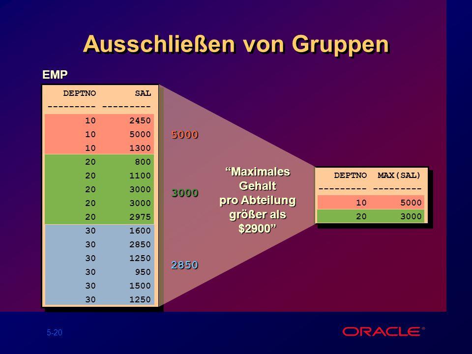 5-20 Ausschließen von Gruppen Maximales Gehalt pro Abteilung größer als $2900 EMP 5000 3000 2850 DEPTNO SAL --------- 10 2450 10 5000 10 1300 20 800 20 1100 20 3000 20 2975 30 1600 30 2850 30 1250 30 950 30 1500 30 1250 DEPTNO MAX(SAL) --------- 10 5000 20 3000